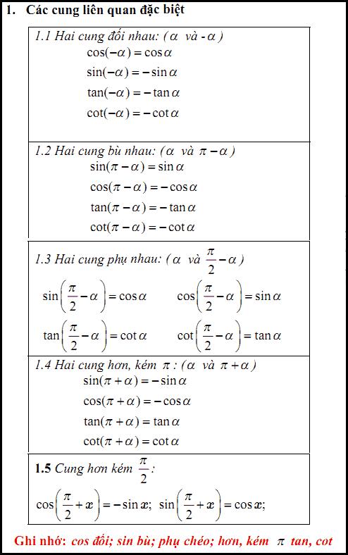 Tham khảo công thức lượng giác đầy đủ nhất ở đâu?