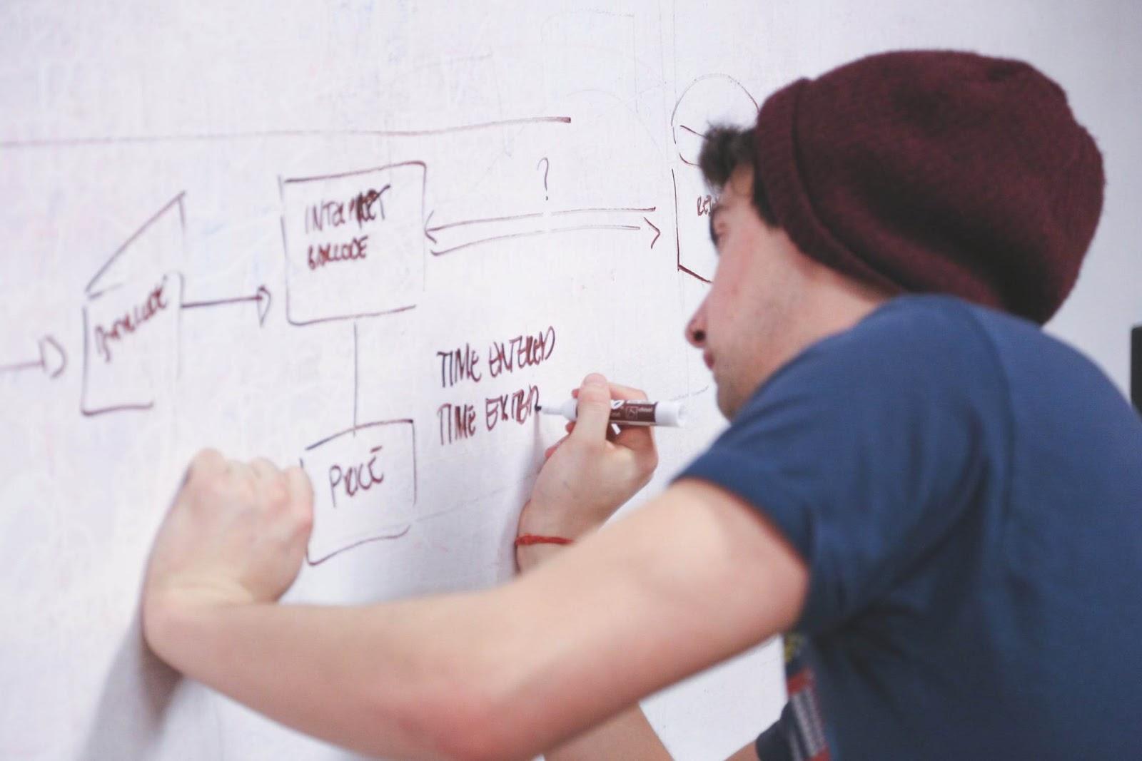 Man creating instagram marketing strategy on whiteboard.