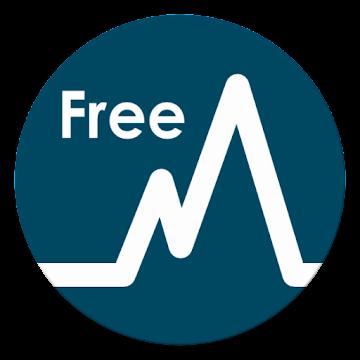 Sound Analyzer Free