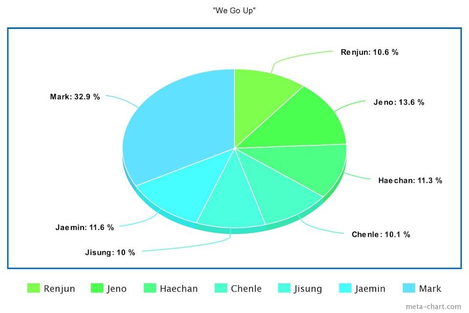 meta-chart (9)