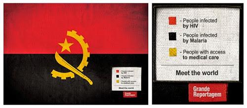 Photo: Angola