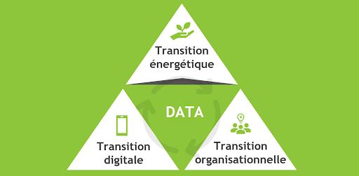 Transitions digitale, énergétique et organisationnelle