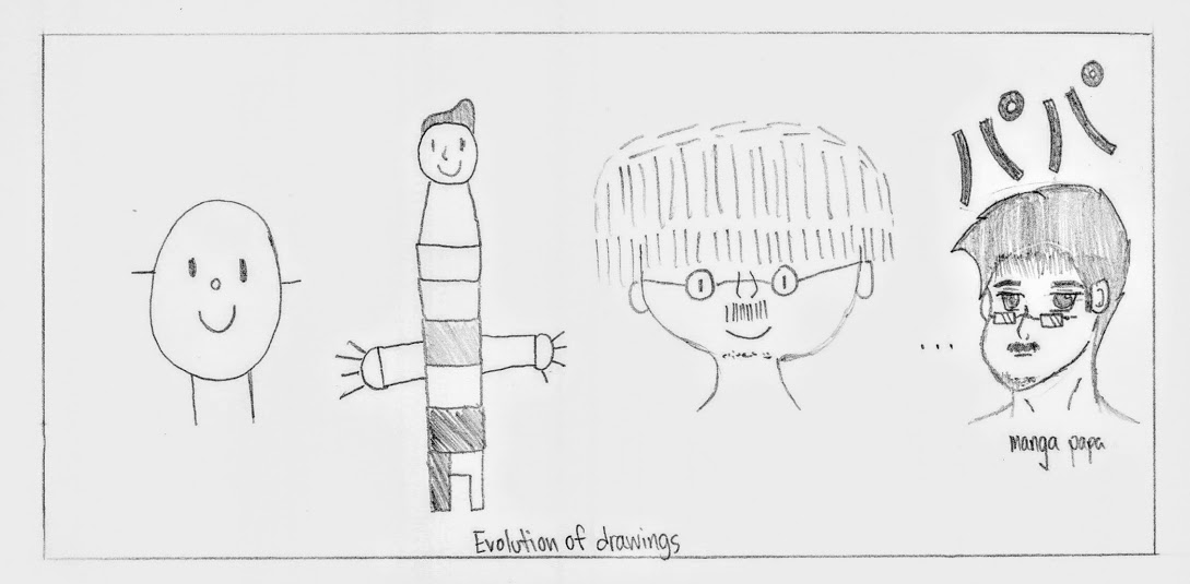 Evolution of drawings from toddler to teen.