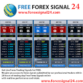 Free Forex Signal 24