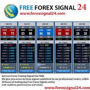 Free forex signal software