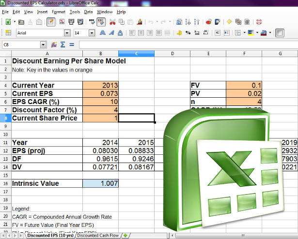 Free Intrinsic Value Calculator Download