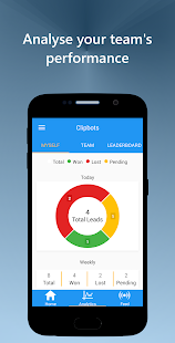Clipbots: Lead Management App- screenshot thumbnail
