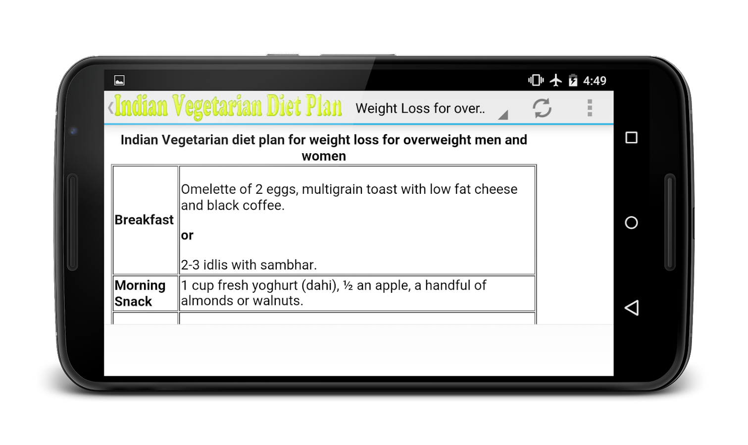 Indian vegetarian weight loss android apps on google play indian vegetarian weight loss screenshot nvjuhfo Gallery