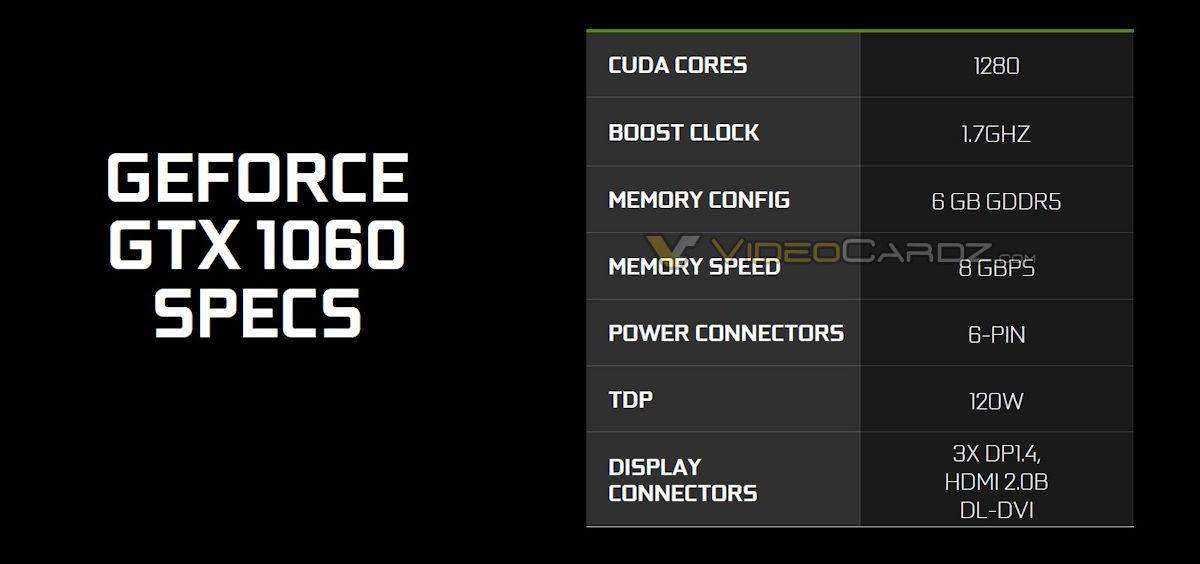 Nvidia chính thức công bố GeForce GTX 1060:1280 nhân CUDA, 6 GB GDDR5, giá 249 USD
