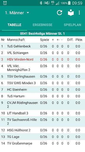 HSV Minden-Nord