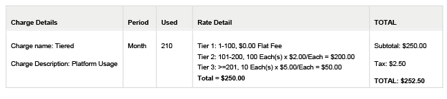 tiered volume pricing example.png