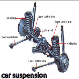 Car Suspension - náhled