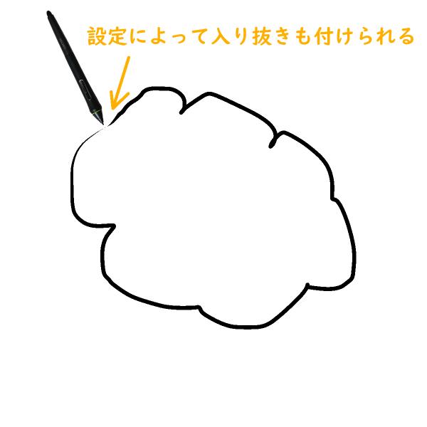 クリスタ:コマ作成ツール(コマ枠ペン)