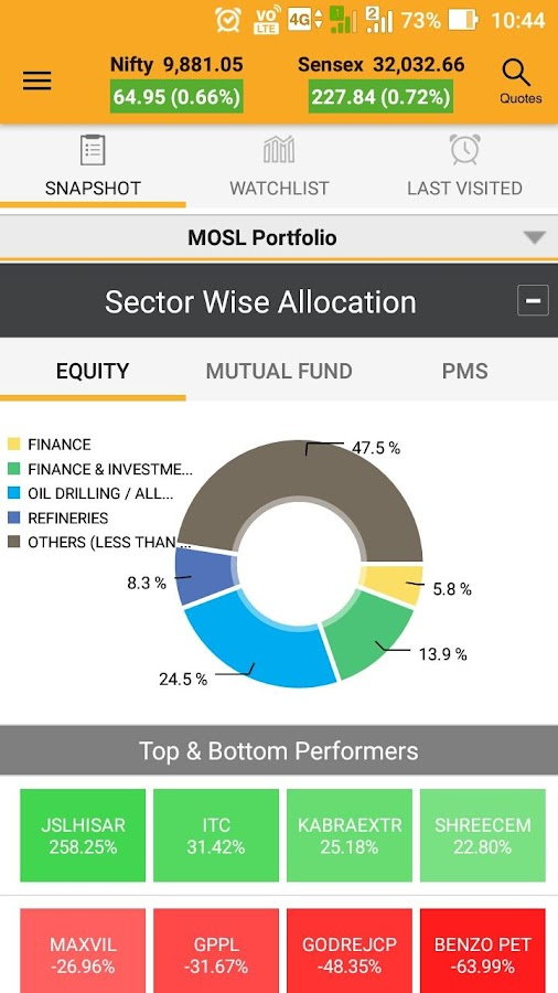 MO Investor App- screenshot