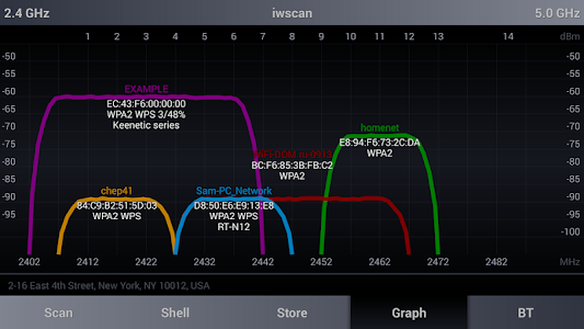 iwscan. Wireless analyzer v1.5.0