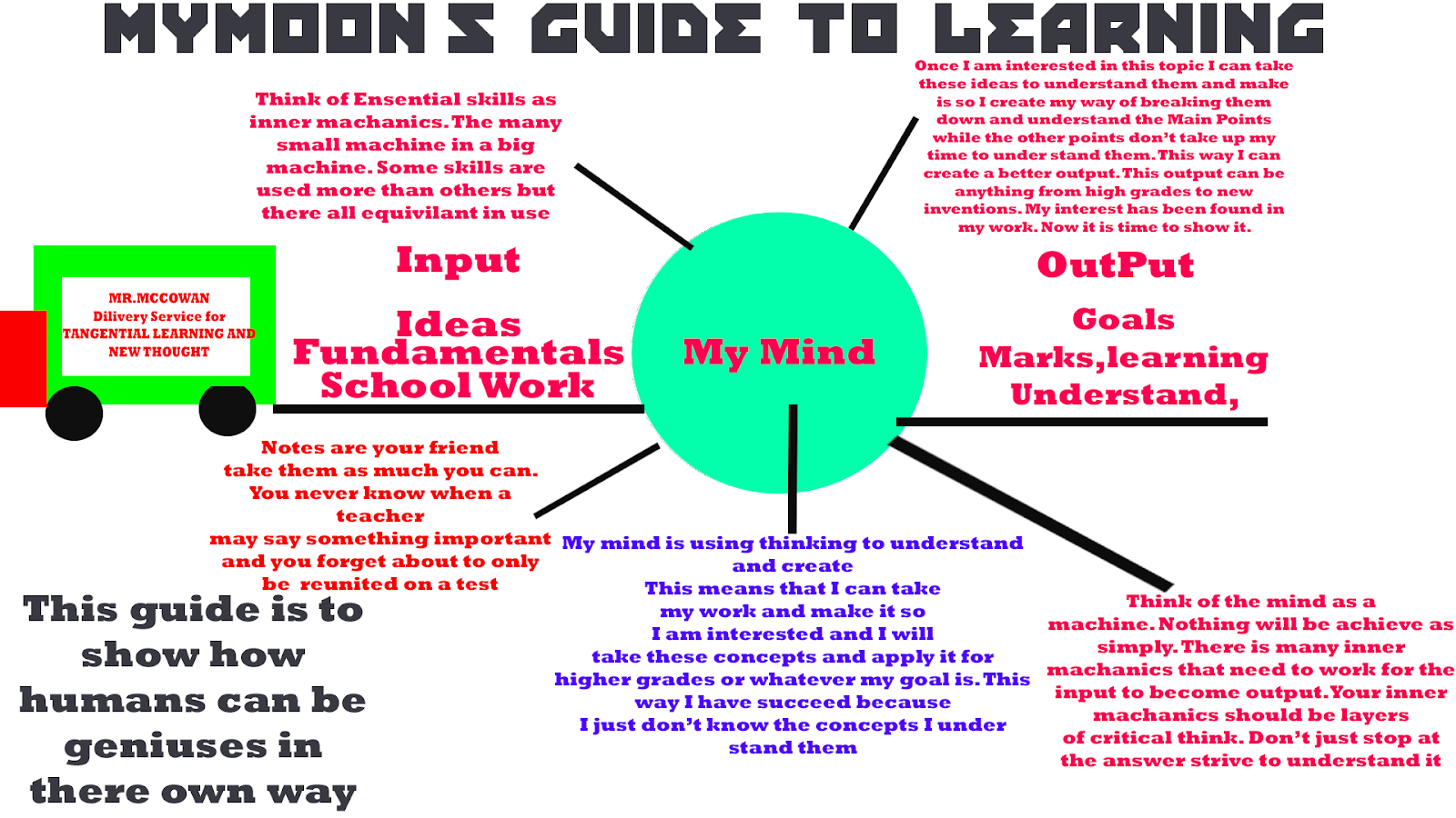 M ymoon_GuidToLearning_ v1.png