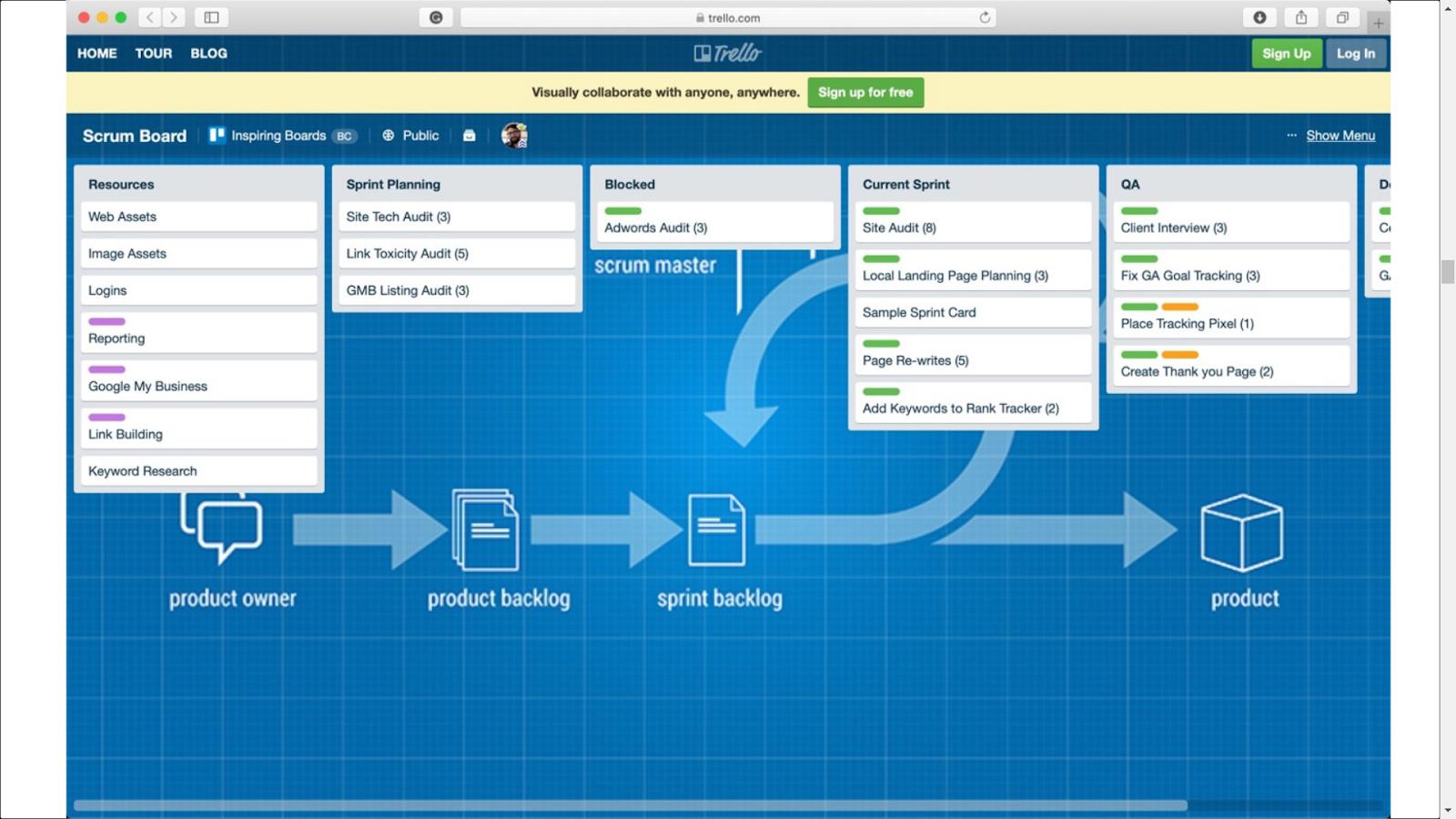 trello software for management skills_luciano castro
