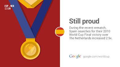 Photo: At least 2010 was a very good year… #GoogleTrends