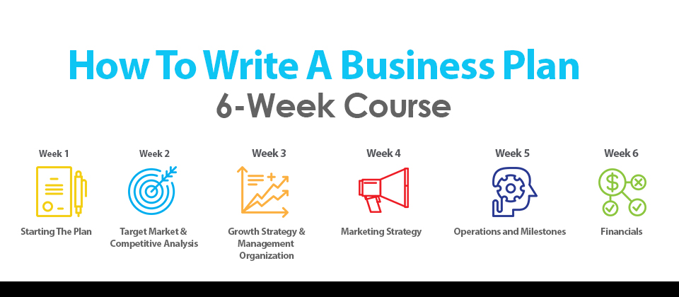 melinda emerson how to write a business plan