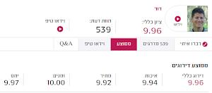 הדברה בתל אביב - מזיקיס
