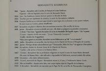 Musee Sainte-Bernadette, Lourdes, France