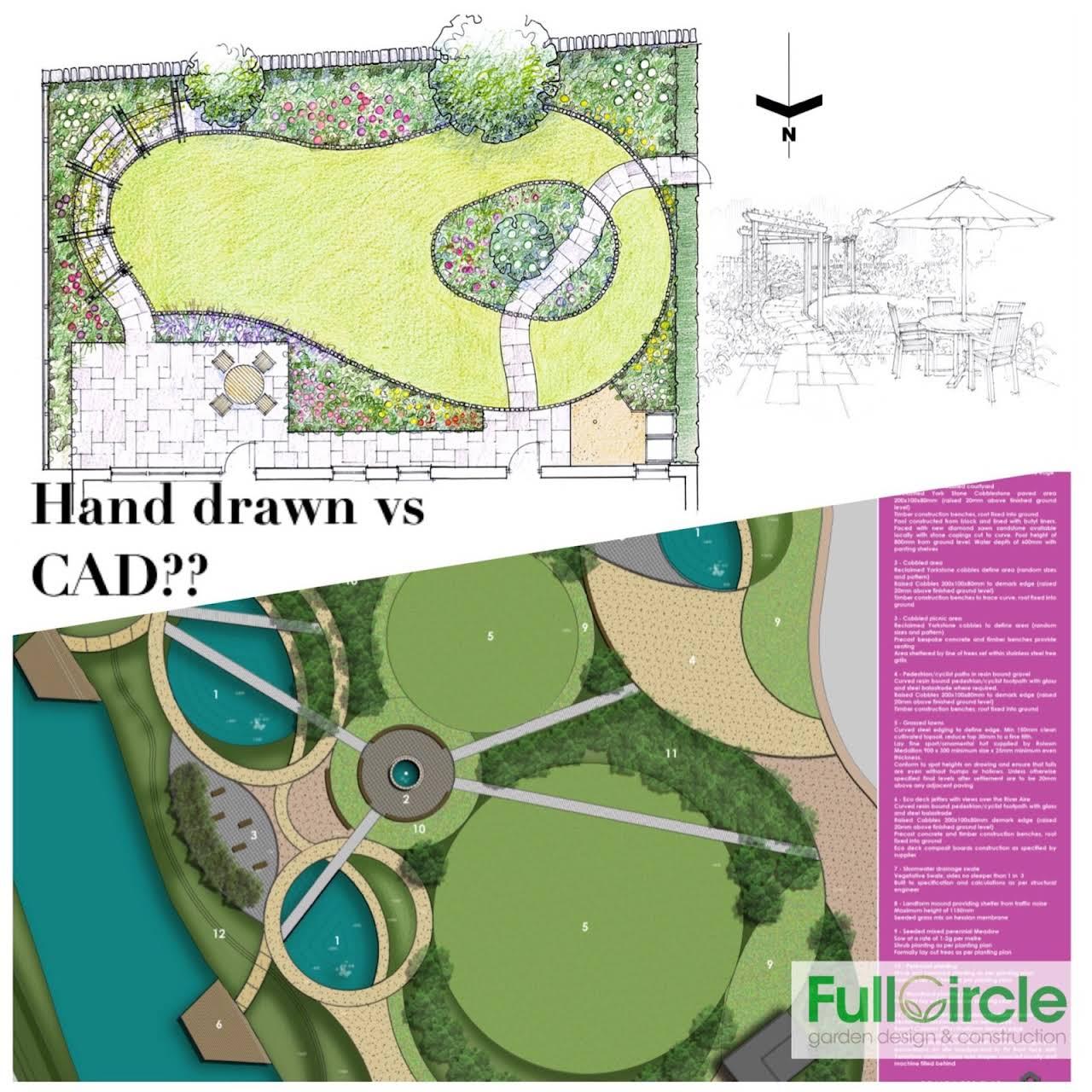 Full Circle Garden Design & Construction LTD - Landscape ...