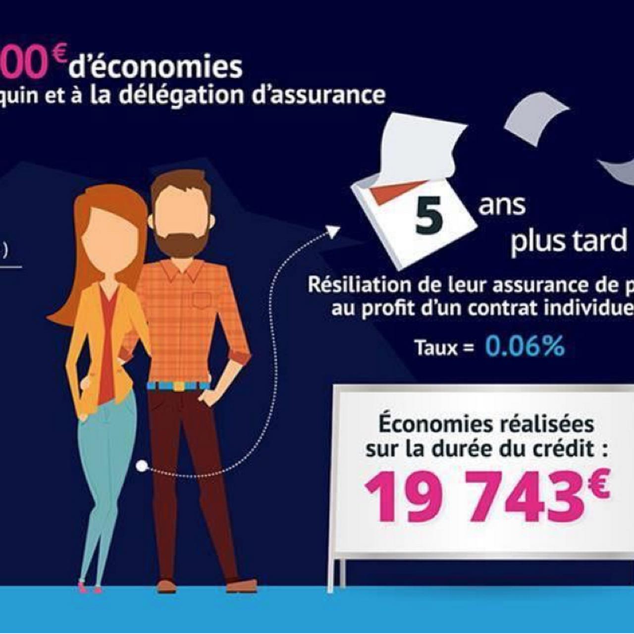 Equite Conseil Courtier En Assurances A Toulon