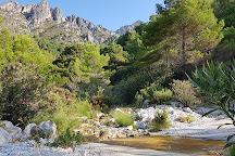 Rio Higueron, Malaga, Spain