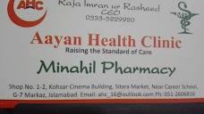 Aayan Health Clinic islamabad
