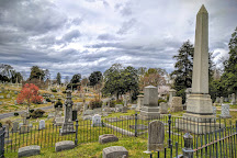 Hollywood Cemetery, Richmond, United States