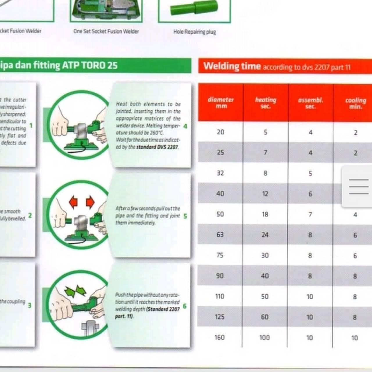 Pipa Ppr Toro Palembang Hub 0852 1011 1011 Distributor Resmi