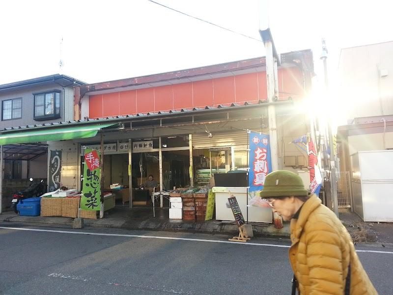 内藤鮮魚店
