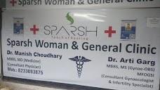 Dr Manish Choudhary jaipur