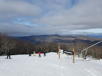 Sugar Mountain Resort, Inc. Payday Loans Picture