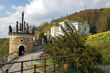 Vila Lutzow, Karlovy Vary, Czech Republic