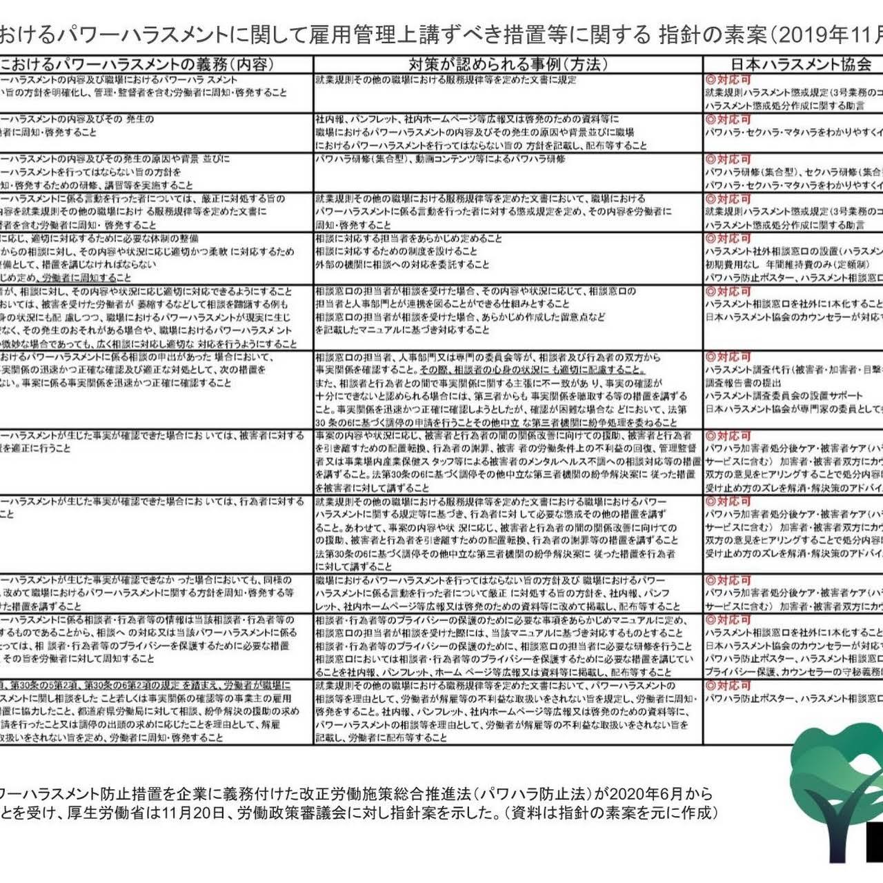 総合 法 推進 施策 改正 労働