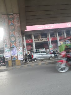 Sialkoti Gate Gujranwala