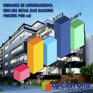 Opción Uno Inmobiliaria 2