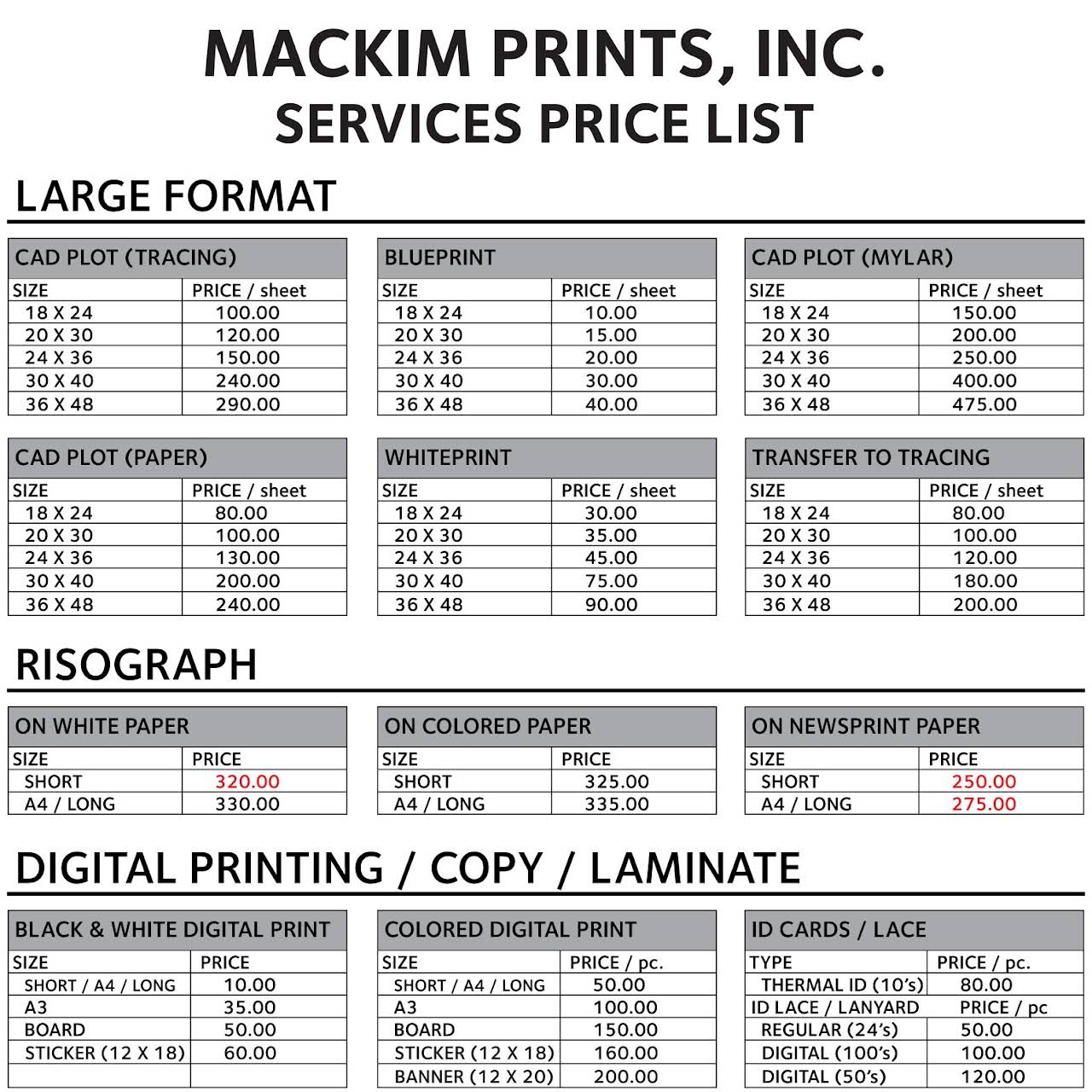 Mackim Prints Inc Print In