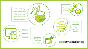 Comstylz Marketing - Webagentur für Webdesign & Online-Marketing