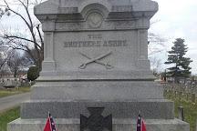 Stonewall Jackson Shrine, Virginia, United States