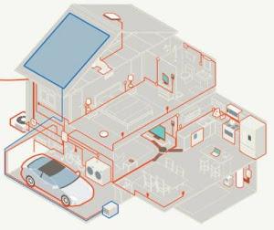 Paneles solares e Instalación 4