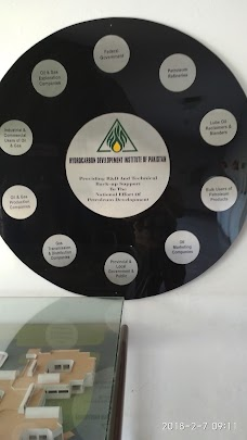 Hydrocarbon Development Institute of Pakistan islamabad
