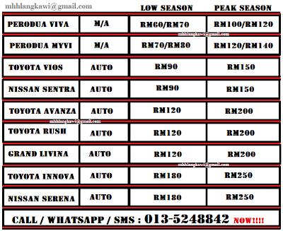 Kereta Sewa Airport Langkawi Kedah 60 17 408 4800