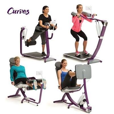 Curves Gym Bowral