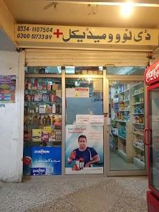 Denovo Medical Store