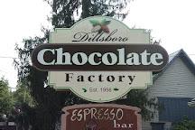 Dillsboro Chocolate Factory, Dillsboro, United States