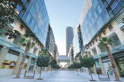 Abdali Investment Development PSC Amman Jordan