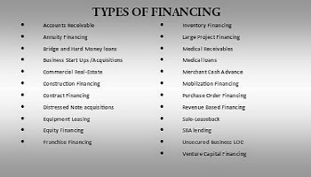 B2B Capital Funding, LLC Payday Loans Picture