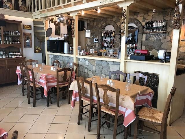 In Delphi Cafe
